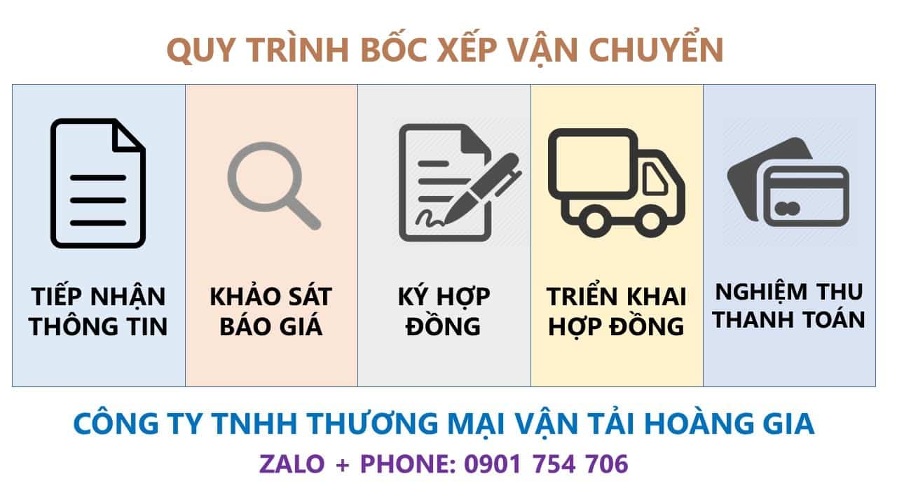 Dịch Vụ Bốc Xếp Container
